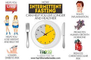 intermittent-fasting-1-768x512